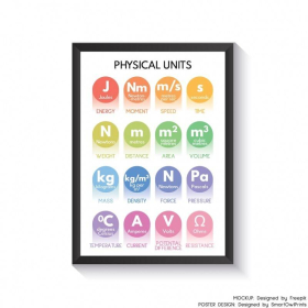 PHYSICAL UNITS POSTER   Educational poster   Science poster for kids   Math   Rainbow colors   Classroom Wall Art   Printable   Digital download