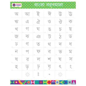 "BENGALI Alphabet Poster   বাংলা   Learn Bengali Letters   Printable   Educational   Preschool   Homeschool or Classroom Wall Decoration   16"" x 20""   8.5"" x 11"""