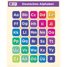 "Deutsch GERMAN Alphabet Poster | German ABCs | Learn German Letters | Printable Art Poster | Colorful | Homeschool or Classroom Decoration | 16"" x 20"" | 8.5"" x 11"""