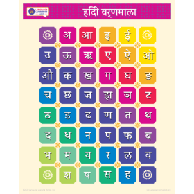 """हिन्दी HINDI Alphabet Poster 